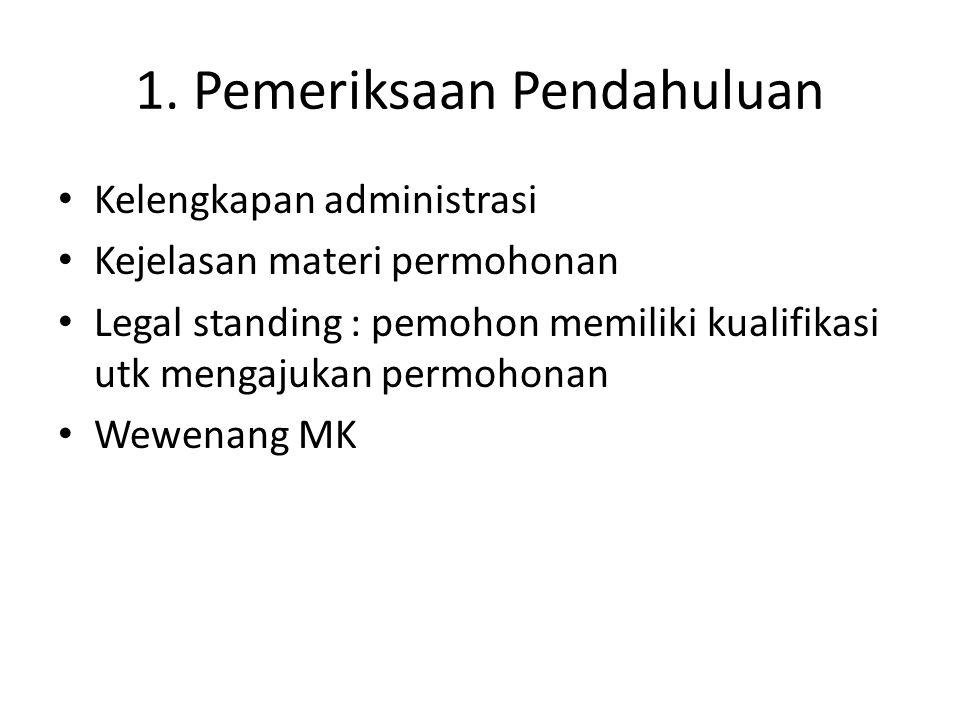 1. Pemeriksaan Pendahuluan Kelengkapan administrasi Kejelasan materi permohonan Legal standing : pemohon memiliki kualifikasi utk mengajukan permohona