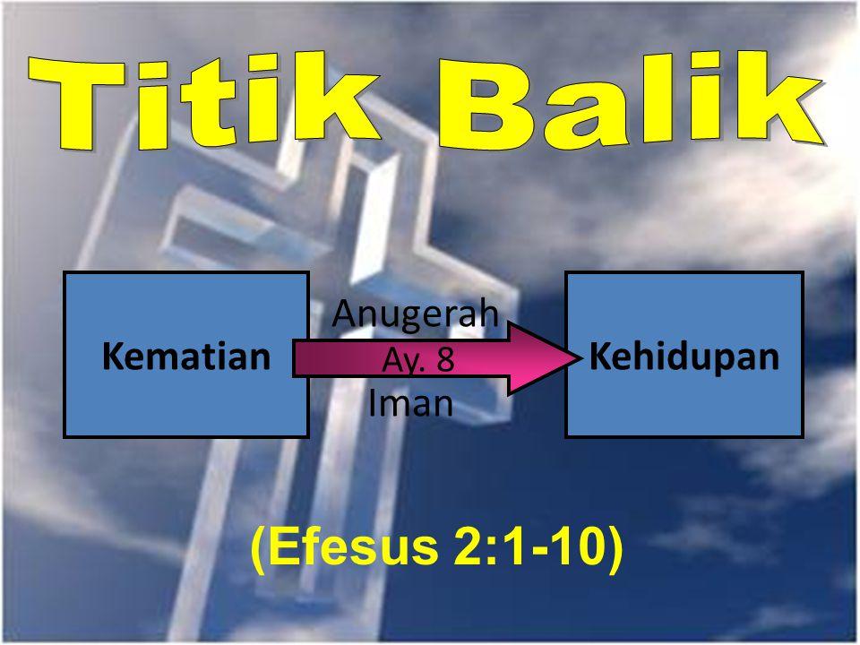 (Efesus 2:1-10) KematianKehidupan Anugerah Iman Ay. 8