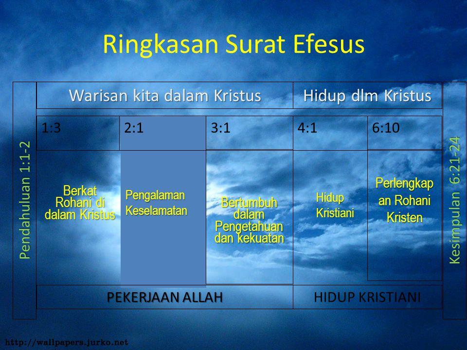 PengalamanKeselamatan Ringkasan Surat Efesus Pendahuluan 1:1-2 1:32:13:1 Bertumbuh dalam Pengetahuan dan kekuatan Kesimpulan 6:21-24 4:16:10 Perlengka