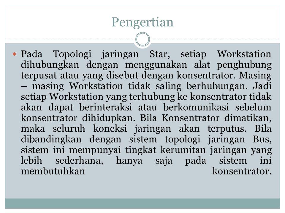 Pengertian Pada Topologi jaringan Star, setiap Workstation dihubungkan dengan menggunakan alat penghubung terpusat atau yang disebut dengan konsentrator.