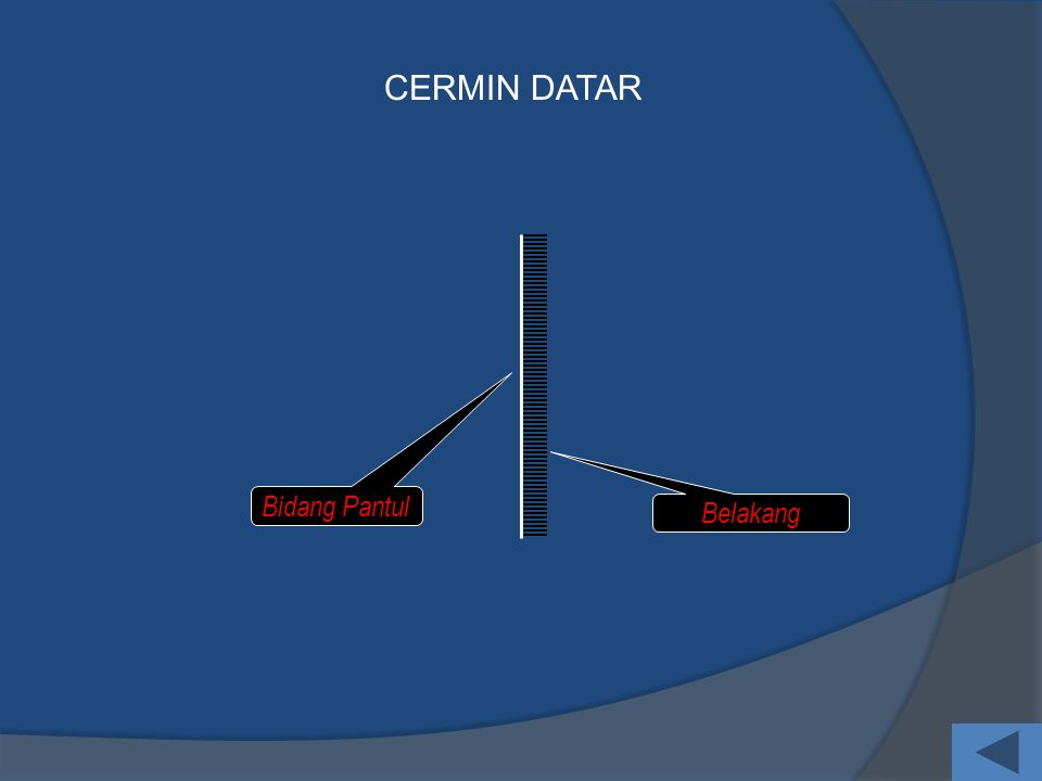CERMIN DATAR Bidang Pantul Belakang