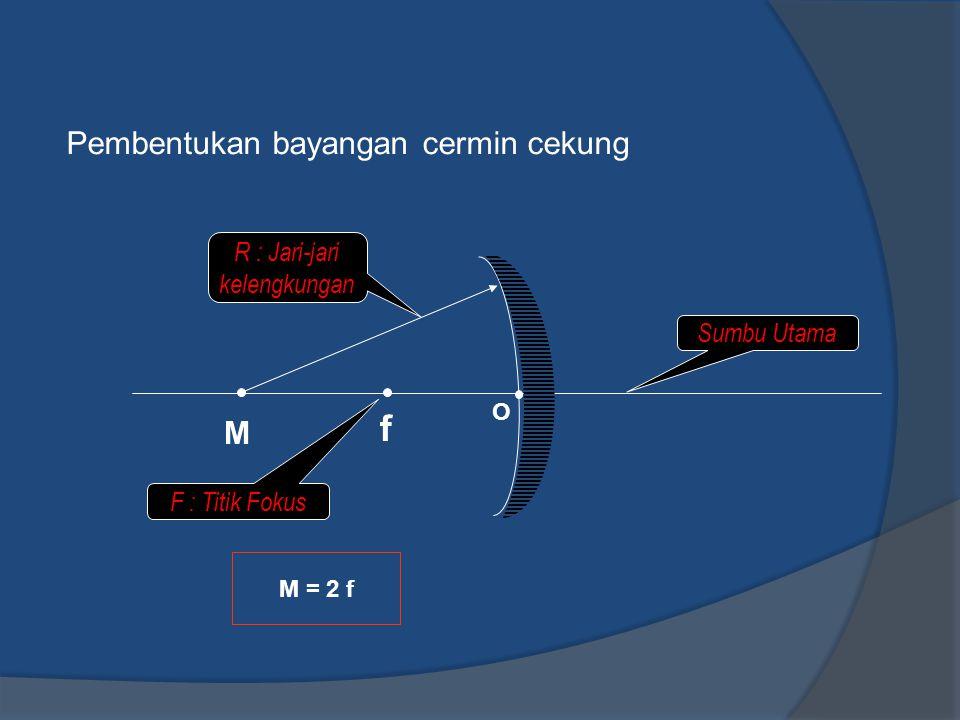 Pembentukan bayangan cermin cekung R : Jari-jari kelengkungan M f F : Titik Fokus Sumbu Utama M = 2 f O