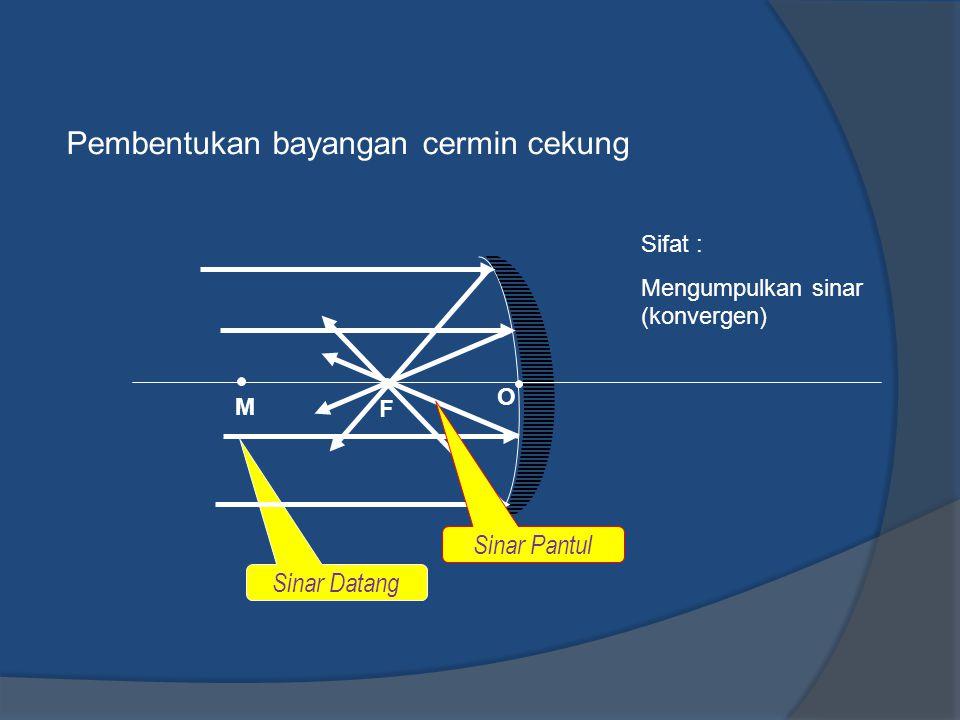 Sinar istimewa cermin cekung R Sinar datang sejajar sumbu utama, akan dipantulkan melalui titik fokus F O