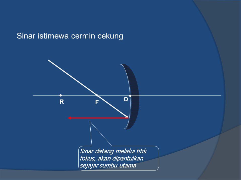 Sinar istimewa cermin cekung R F Sinar datang melalui titik kelengkungan M, akan dipantulkan kembali melalui titik tersebut O