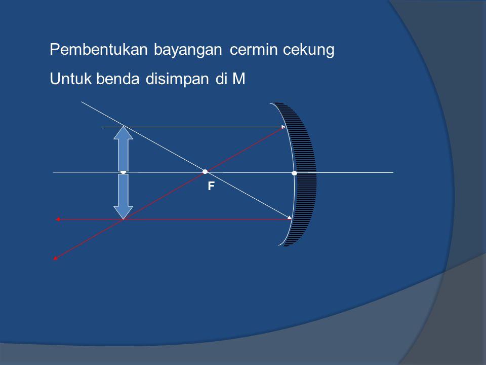 Pembentukan bayangan cermin cekung Untuk benda disimpan di M R F
