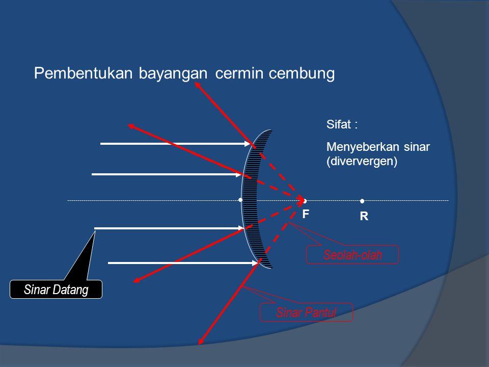 Pembentukan bayangan cermin cembung Sifat : Menyeberkan sinar (diververgen) R F Sinar Datang Sinar Pantul Seolah-olah