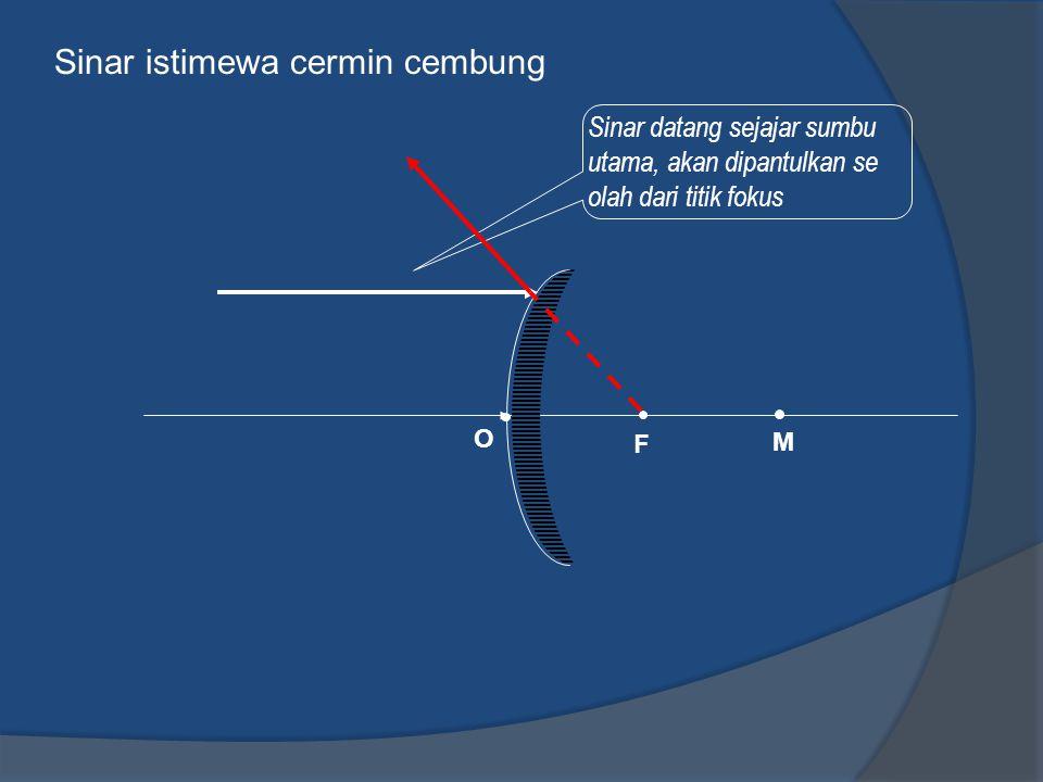 Sinar istimewa cermin cembung M Sinar datang sejajar sumbu utama, akan dipantulkan se olah dari titik fokus F O