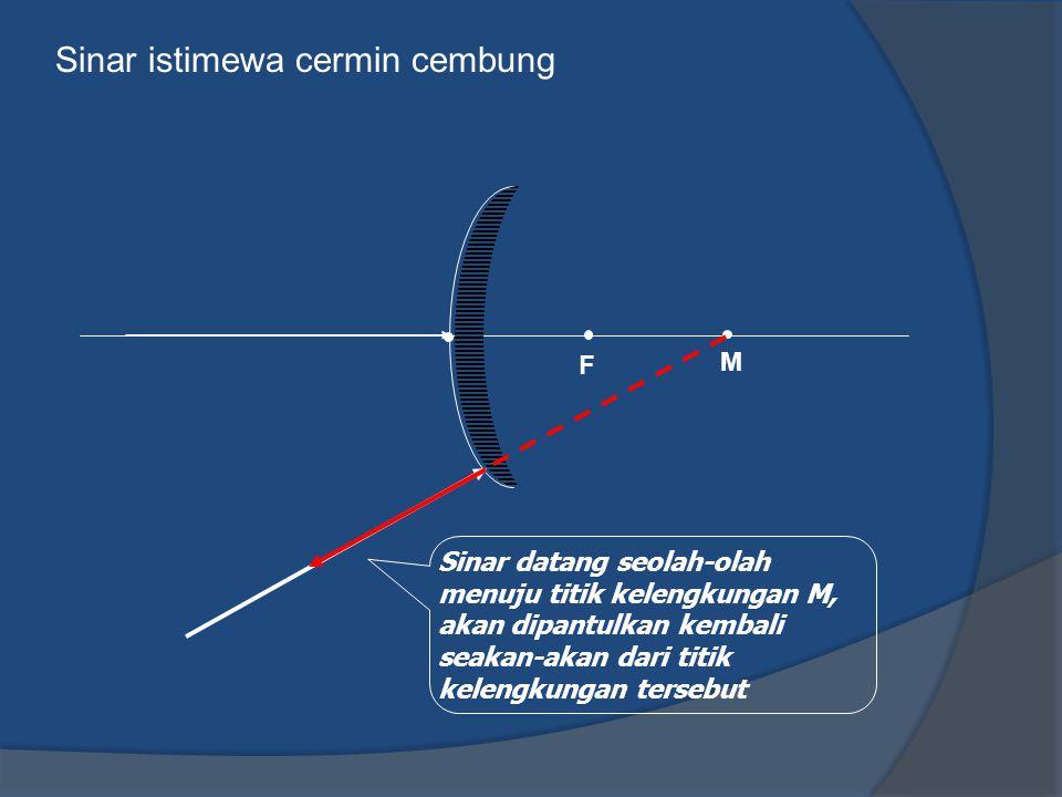 Sinar istimewa cermin cembung M F Sinar datang seolah-olah menuju titik kelengkungan M, akan dipantulkan kembali seakan-akan dari titik kelengkungan t