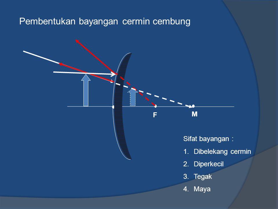 Pembentukan bayangan cermin cembung Sifat bayangan : 1.Dibelekang cermin 2.Diperkecil 3.Tegak 4.Maya M F