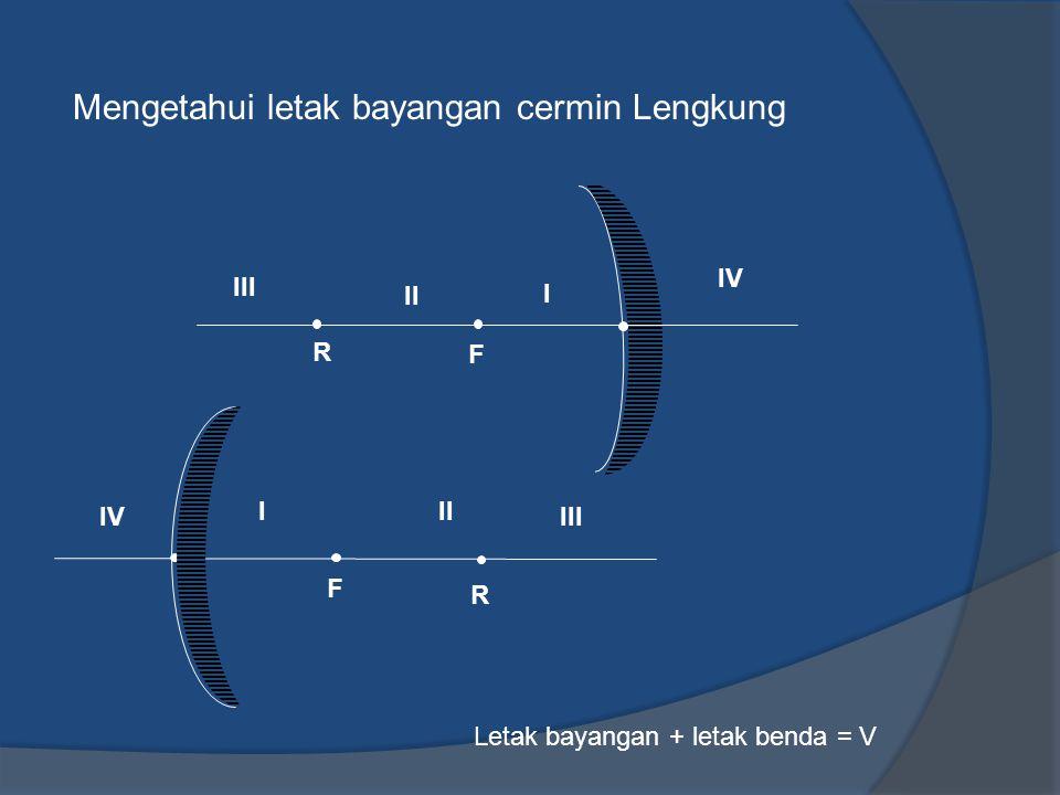 Fokus sebuah cermin cekung adalah 4 cm, jika jarak benda 12 cm dan tinggi benda 2 cm, tentukan : a.Letak bayangan b.Perbesaran bayangan c.Tinggi banyangan d.Lukiskan pembentukan bayangannya Menentukan sifat bayangan dengan perhitungan pada cermin cekung