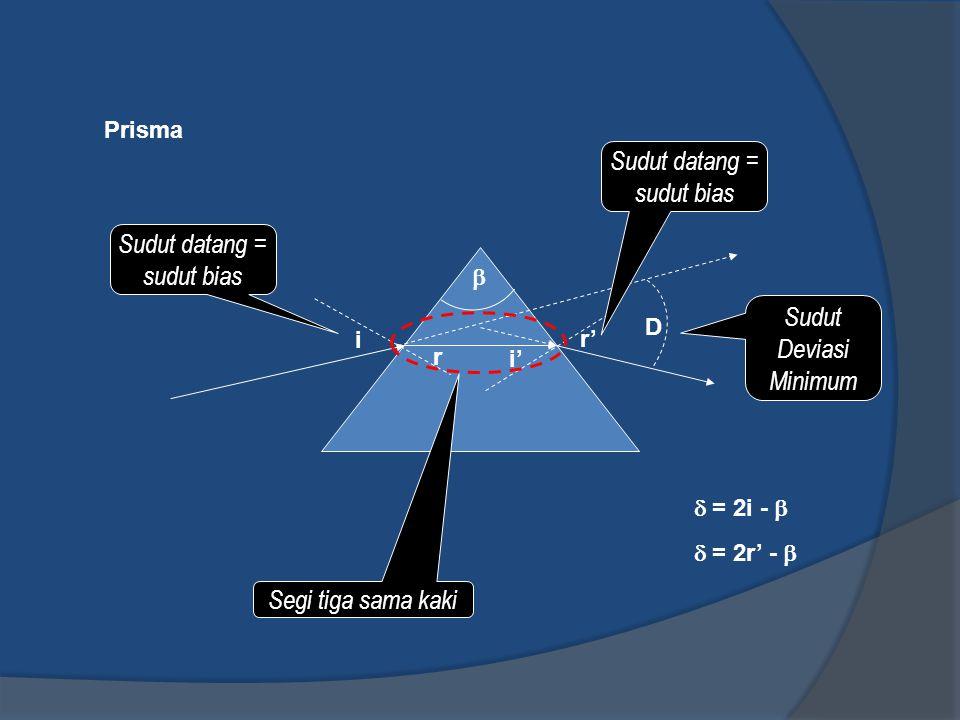 Prisma Sudut Deviasi Minimum i r i' r' D   = 2i -  Sudut datang = sudut bias  = 2r' -  Segi tiga sama kaki