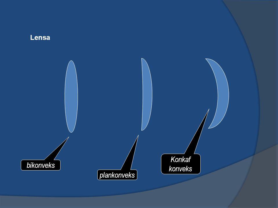 Lensa bikonveks plankonveks Konkaf konveks