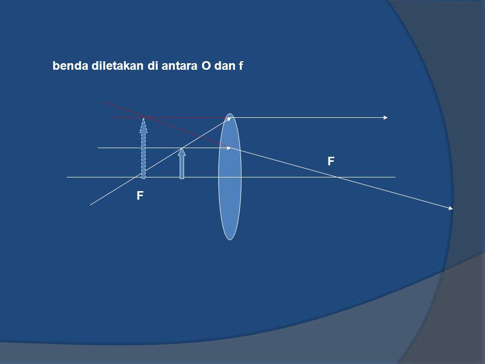 Latihan dengan perhitungan Sebuah benda diletakan 6 cm di depam lensa cembung (konvergen) yang jarak fokusnya 3 cm.
