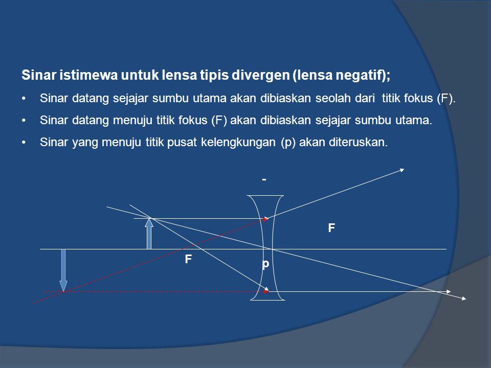 Sinar istimewa untuk lensa tipis divergen (lensa negatif); Sinar datang sejajar sumbu utama akan dibiaskan seolah dari titik fokus (F). Sinar datang m