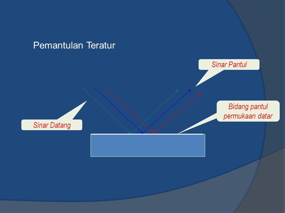 Pemantulan Teratur Sinar Datang Sinar Pantul Bidang pantul permukaan datar