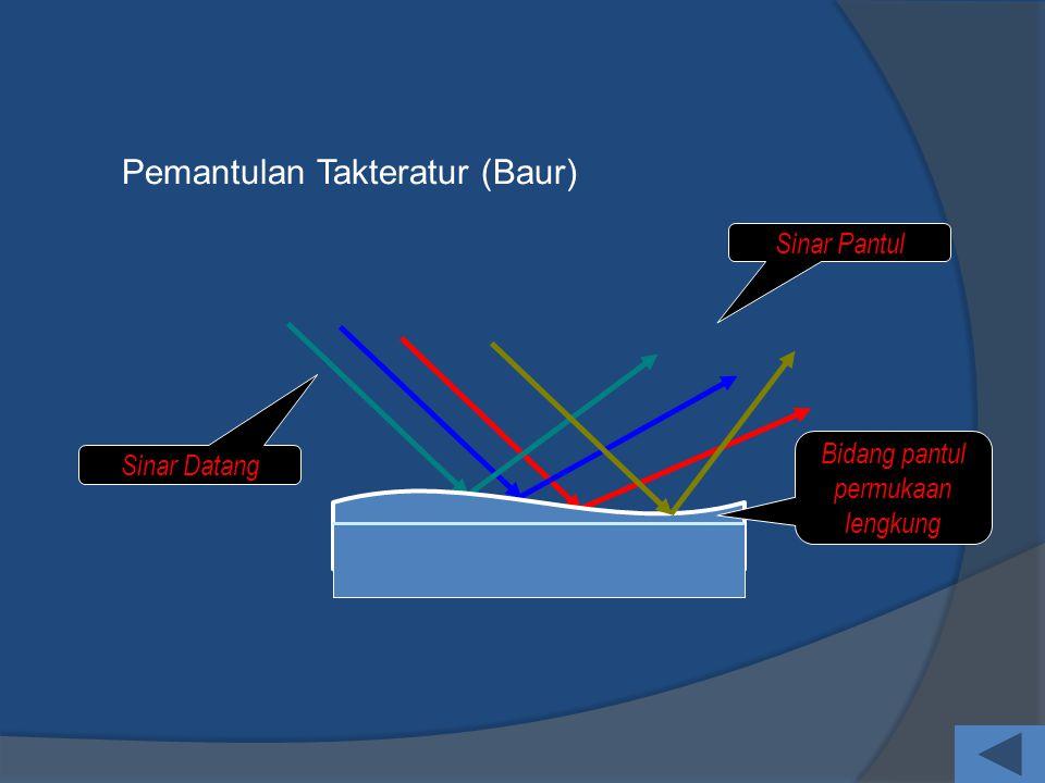Pemantulan Takteratur (Baur) Sinar Datang Sinar Pantul Bidang pantul permukaan lengkung