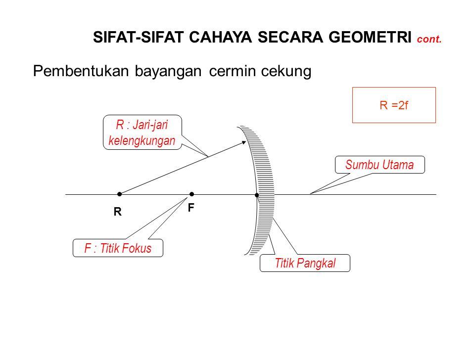 SIFAT-SIFAT CAHAYA SECARA GEOMETRI cont. Pembentukan bayangan cermin cekung R : Jari-jari kelengkungan R Titik Pangkal F F : Titik Fokus Sumbu Utama R