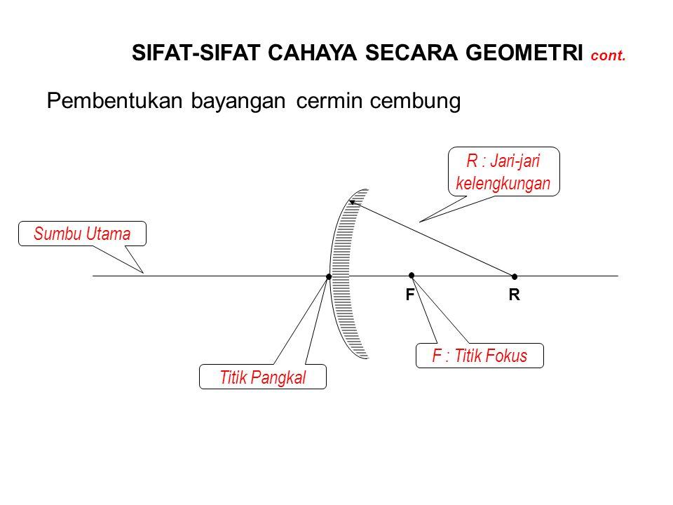 SIFAT-SIFAT CAHAYA SECARA GEOMETRI cont. Pembentukan bayangan cermin cembung R : Jari-jari kelengkungan R Titik Pangkal F F : Titik Fokus Sumbu Utama