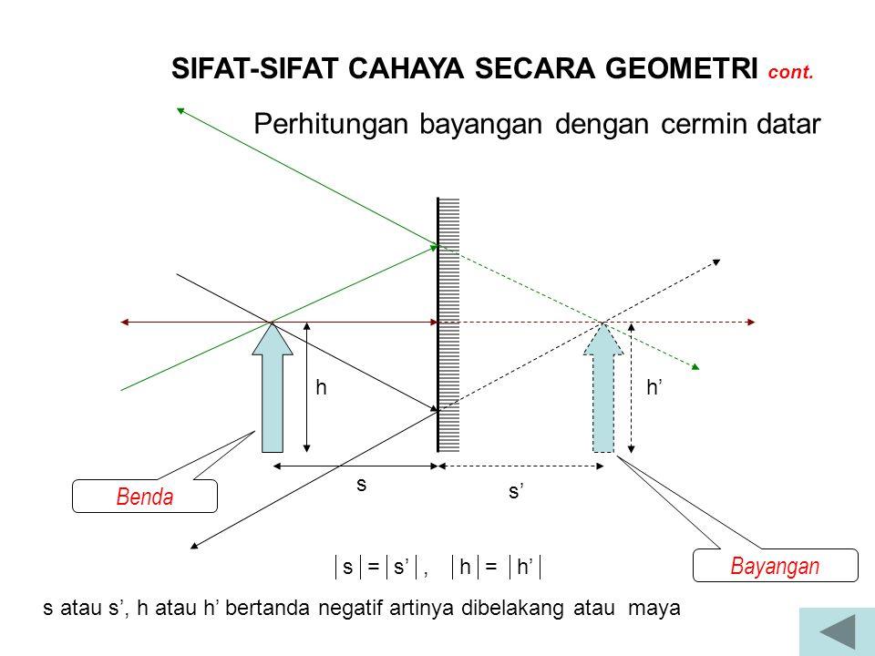 SIFAT-SIFAT CAHAYA SECARA GEOMETRI cont. Benda Bayangan s s' hh'  s  =  s' ,  h  =  h'  s atau s', h atau h' bertanda negatif artinya dibelaka
