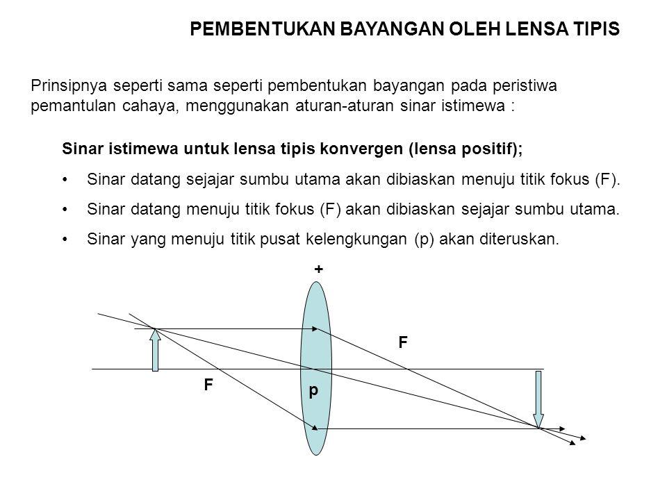 PEMBENTUKAN BAYANGAN OLEH LENSA TIPIS Prinsipnya seperti sama seperti pembentukan bayangan pada peristiwa pemantulan cahaya, menggunakan aturan-aturan