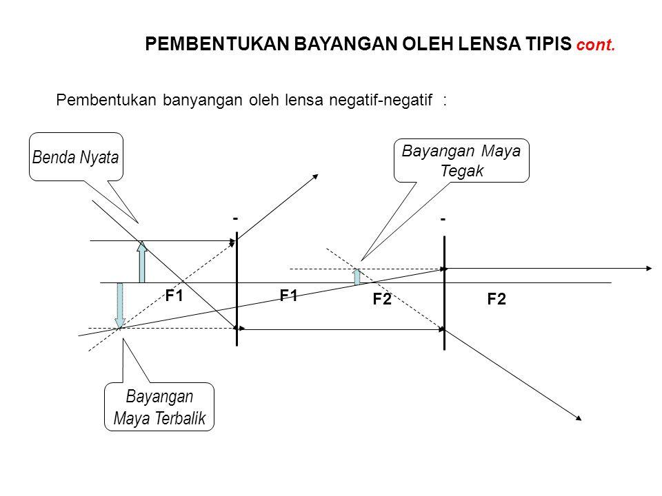PEMBENTUKAN BAYANGAN OLEH LENSA TIPIS cont. Pembentukan banyangan oleh lensa negatif-negatif : - - F1 F2 Benda Nyata Bayangan Maya Terbalik Bayangan M