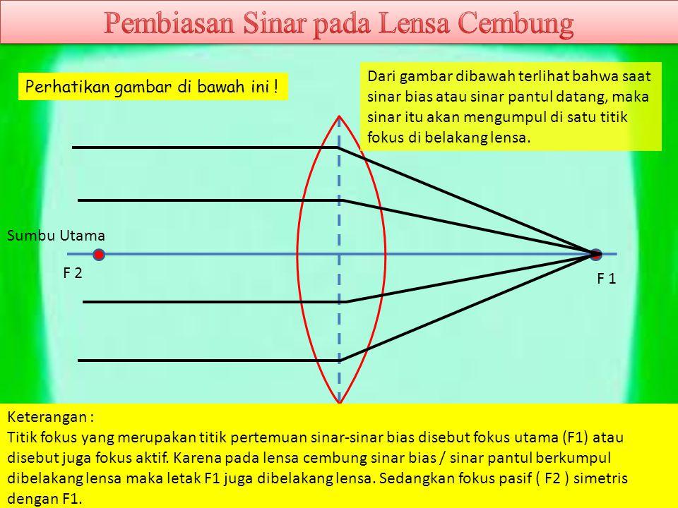 F 1 F 2 Dari gambar dibawah terlihat bahwa saat sinar bias atau sinar pantul datang, maka sinar itu akan mengumpul di satu titik fokus di belakang len