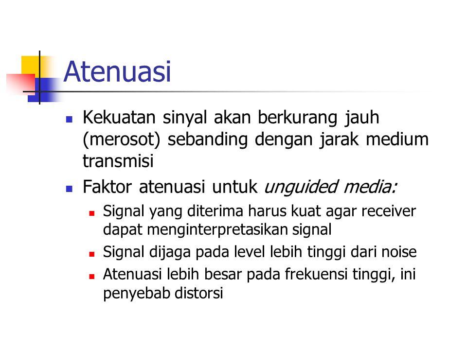 Atenuasi Kekuatan sinyal akan berkurang jauh (merosot) sebanding dengan jarak medium transmisi Faktor atenuasi untuk unguided media: Signal yang diter