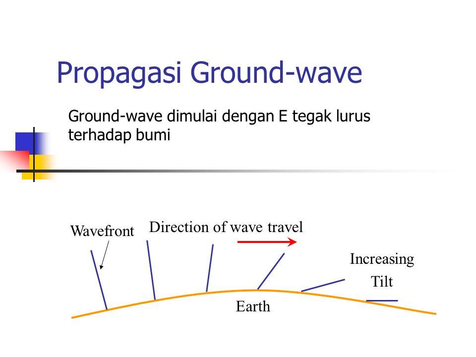 Ground-wave (ljt) Glb.