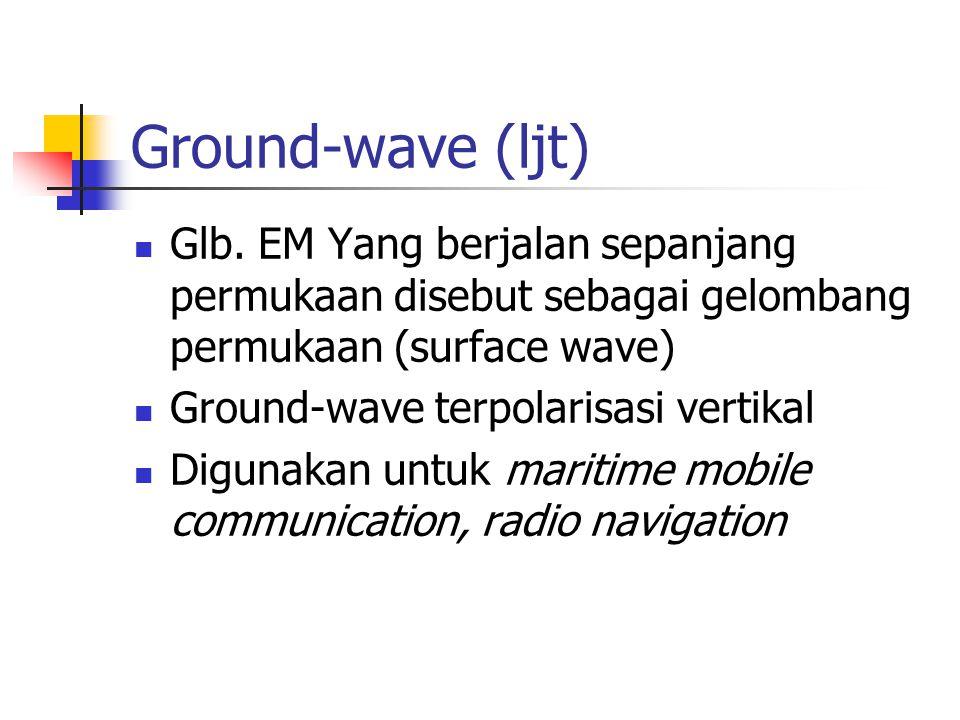 Ground-wave (ljt) Keuntungan: Power yang diberikan secukupnya dapat berjalan mengikuti curva bumi Relatif tidak terpengaruh dengan kondisi atmosferik Kerugian: Membutuhkan power transmisi yang tinggi Membutuhkan antena yang panjang/besar karena frekwensinya rendah Ground losses bervariasi terhadap terrain