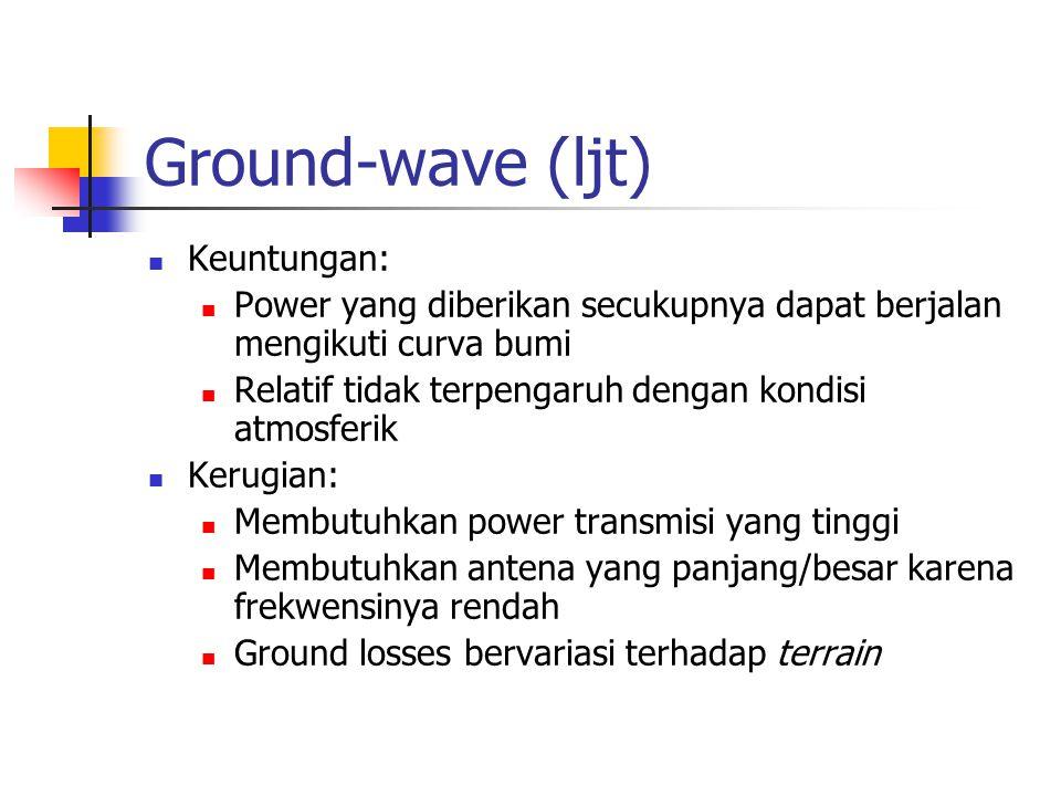 Ground-wave (ljt) Keuntungan: Power yang diberikan secukupnya dapat berjalan mengikuti curva bumi Relatif tidak terpengaruh dengan kondisi atmosferik