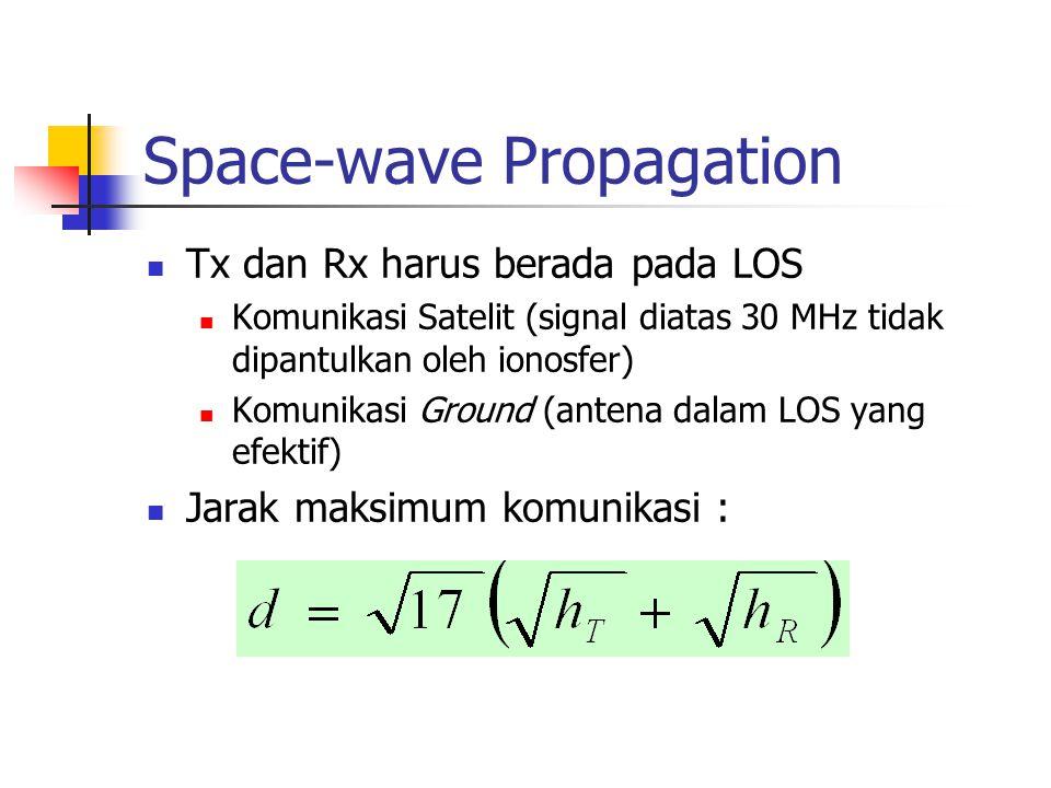Space-wave Propagation Tx dan Rx harus berada pada LOS Komunikasi Satelit (signal diatas 30 MHz tidak dipantulkan oleh ionosfer) Komunikasi Ground (an