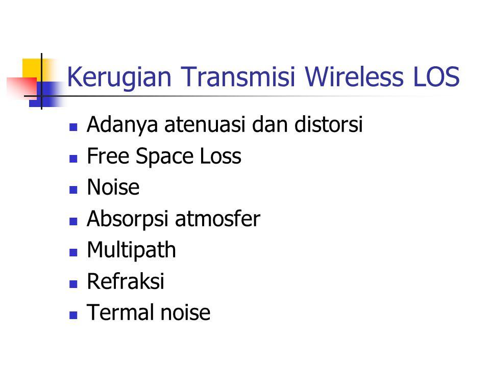 Kerugian Transmisi Wireless LOS Adanya atenuasi dan distorsi Free Space Loss Noise Absorpsi atmosfer Multipath Refraksi Termal noise