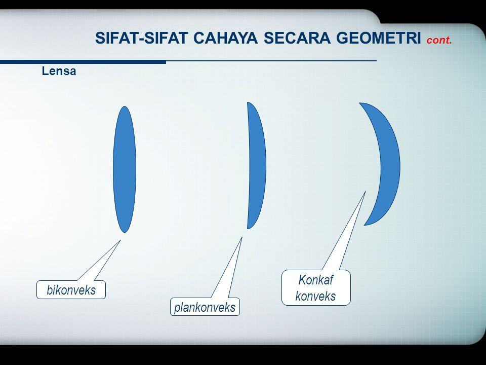SIFAT-SIFAT CAHAYA SECARA GEOMETRI cont. Lensa bikonveks plankonveks Konkaf konveks