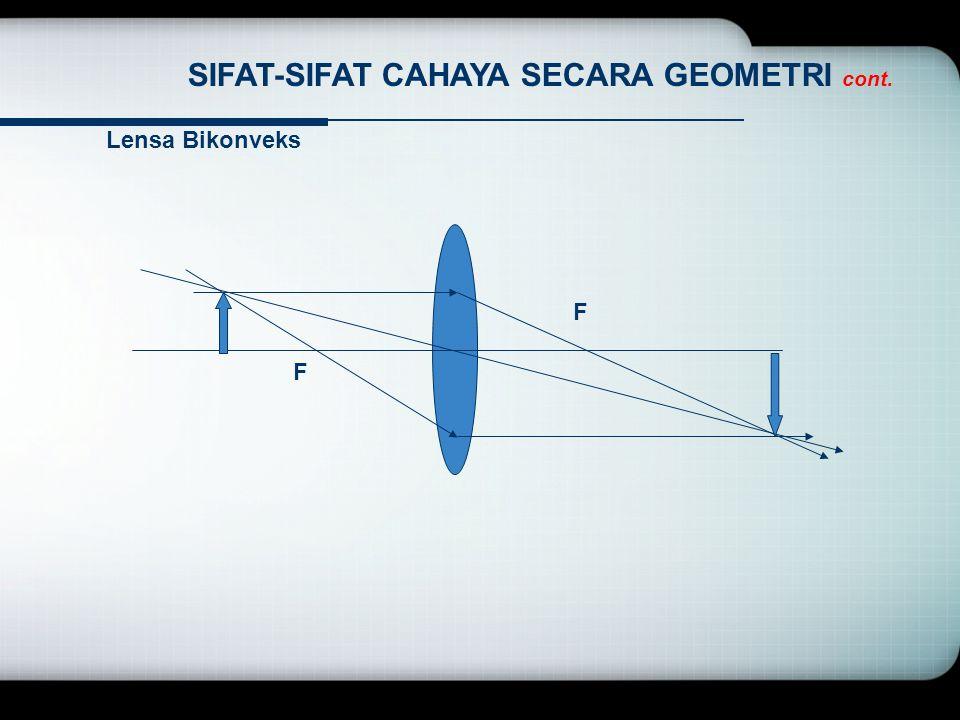 SIFAT-SIFAT CAHAYA SECARA GEOMETRI cont. Lensa Bikonveks F F