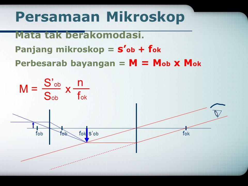 Persamaan Mikroskop Mata tak berakomodasi.