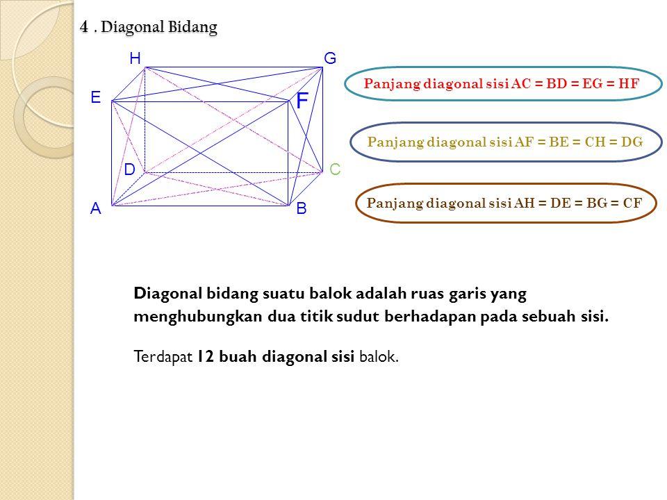 3. Bidang / Sisi Balok Balok dibatasi oleh 6 buah bidang / sisi berbentuk persegipanjang, sisi-sisi yang berhadapan sejajar dan kongruen. Penyebutan /