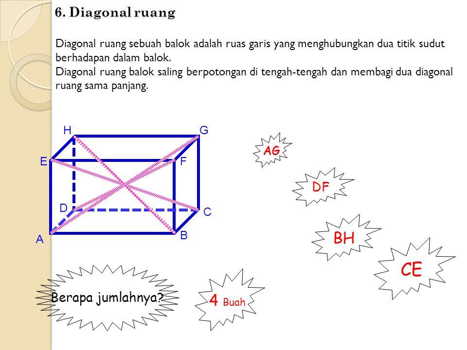 4. Diagonal Bidang Diagonal bidang suatu balok adalah ruas garis yang menghubungkan dua titik sudut berhadapan pada sebuah sisi. Terdapat 12 buah diag