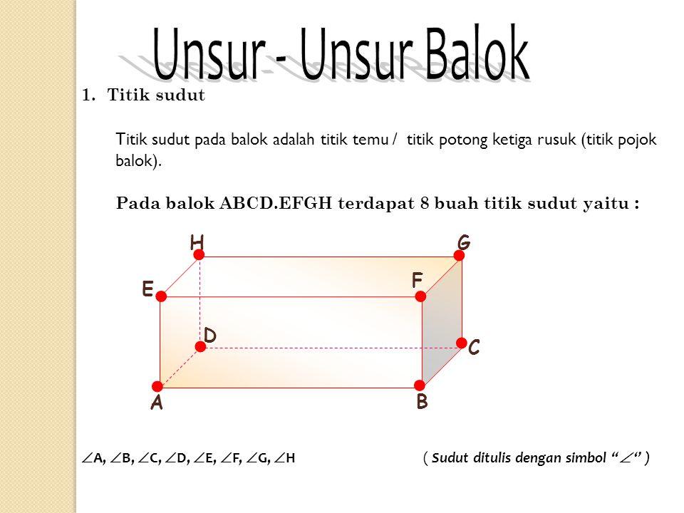 Pengertian Balok Balok adalah suatu bangun ruang yang dibatasi oleh 6 persegi panjang, dimana setiap sisi persegi panjang berimpit dengan tepat satu s