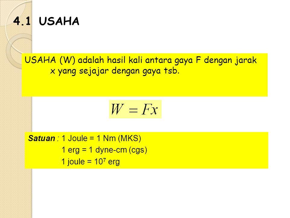 4.1USAHA Satuan : 1 Joule = 1 Nm (MKS) 1 erg = 1 dyne-cm (cgs) 1 joule = 10 7 erg USAHA (W) adalah hasil kali antara gaya F dengan jarak x yang sejaja