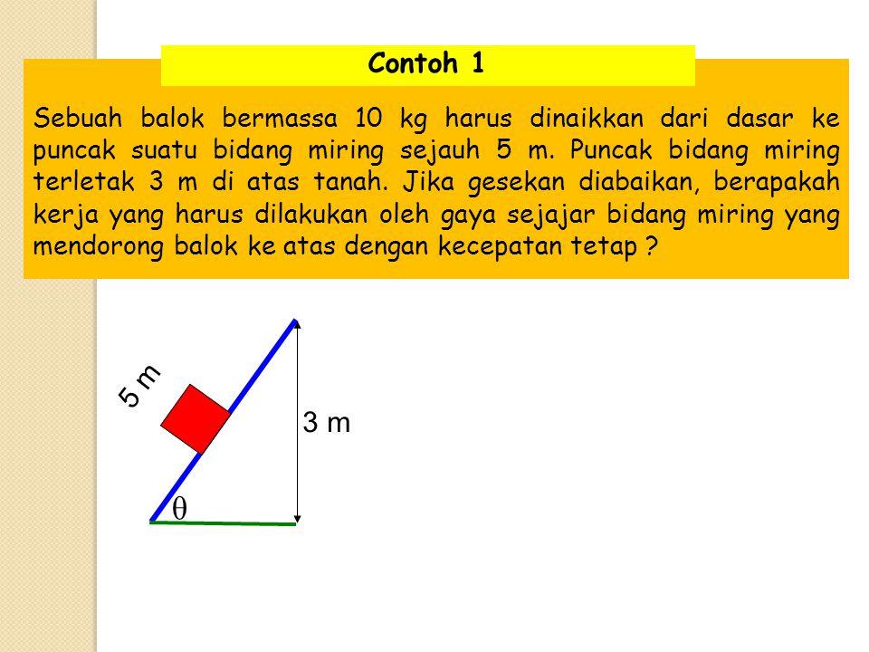 Sebuah balok bermassa 10 kg harus dinaikkan dari dasar ke puncak suatu bidang miring sejauh 5 m. Puncak bidang miring terletak 3 m di atas tanah. Jika