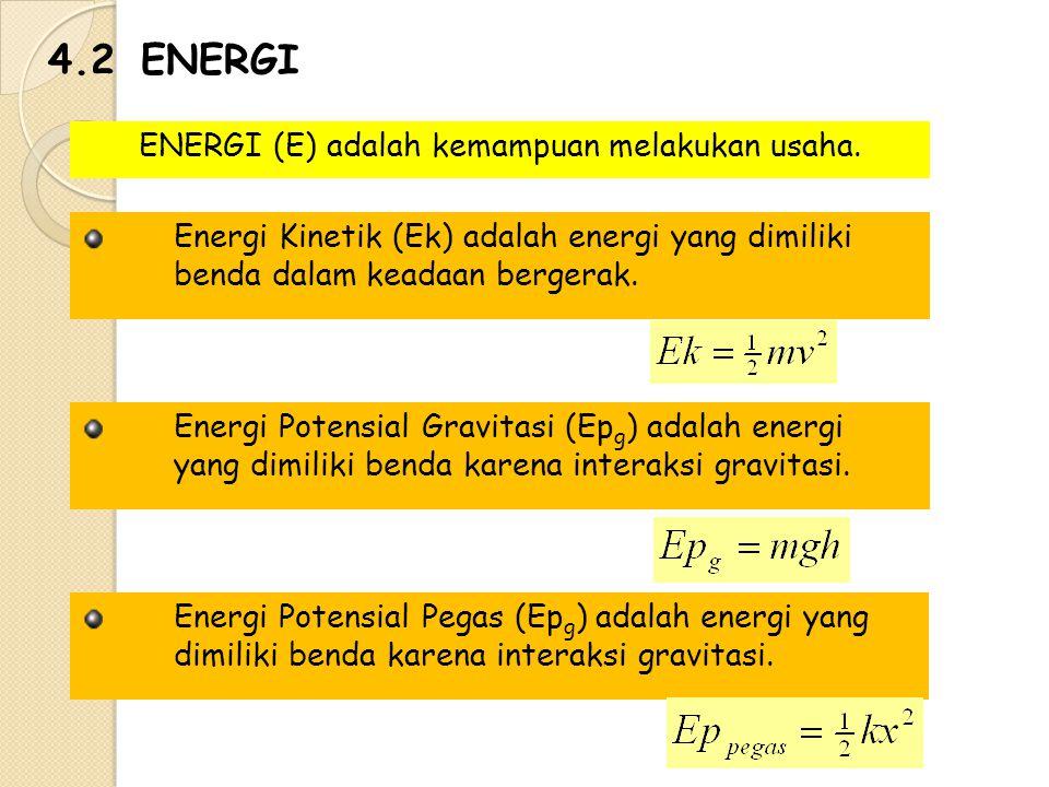 4.2ENERGI ENERGI (E) adalah kemampuan melakukan usaha. Energi Kinetik (Ek) adalah energi yang dimiliki benda dalam keadaan bergerak. Energi Potensial