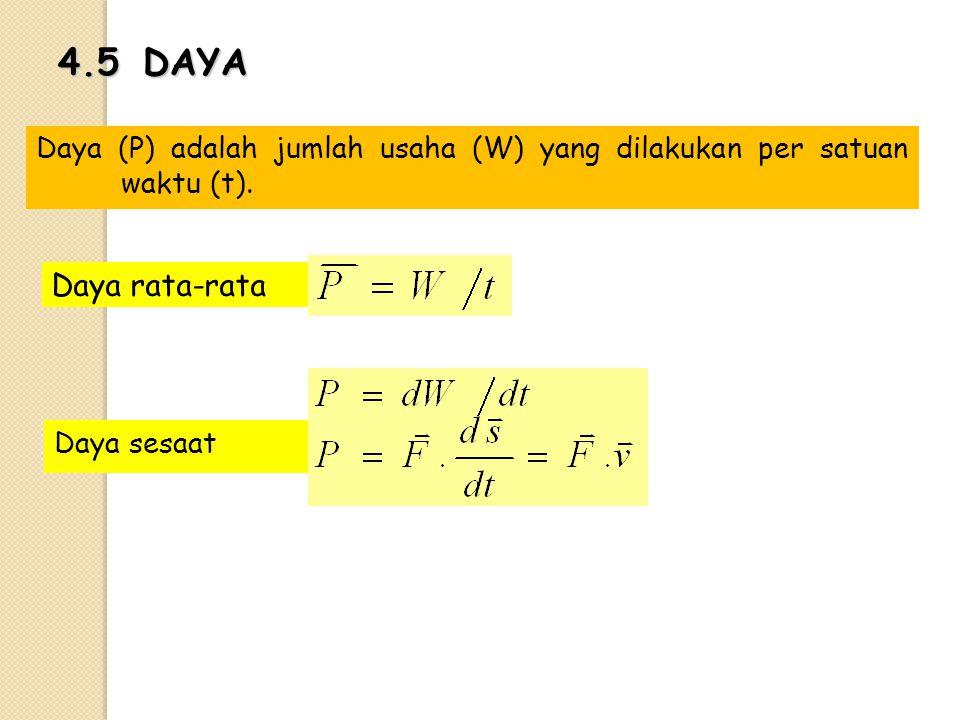 Daya (P) adalah jumlah usaha (W) yang dilakukan per satuan waktu (t). 4.5DAYA Daya rata-rata Daya sesaat