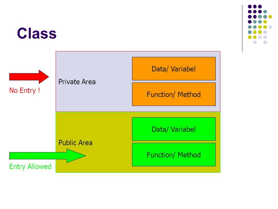Konversi Prosedural ke OOP 1.Pastikan program sudah terbagi menjadi fungsi- fungsi/ modular.