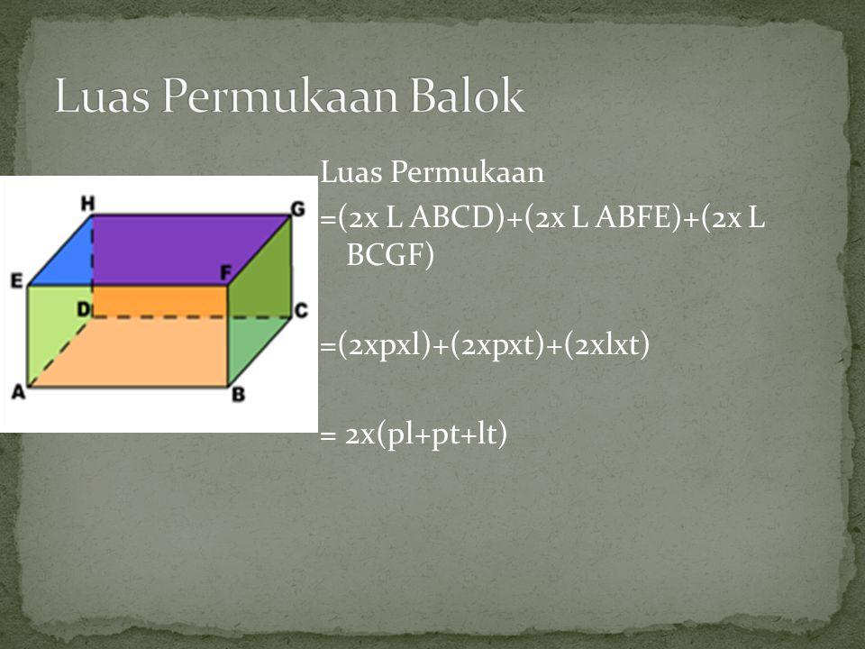 Luas Permukaan =(2x L ABCD)+(2x L ABFE)+(2x L BCGF) =(2xpxl)+(2xpxt)+(2xlxt) = 2x(pl+pt+lt)