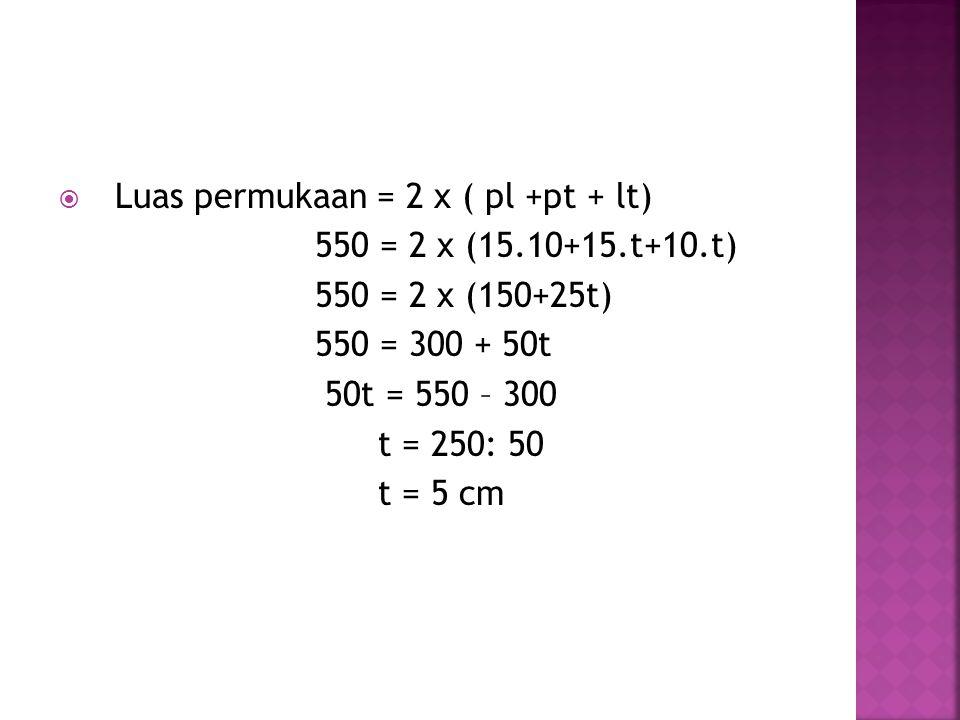  Luas permukaan = 2 x ( pl +pt + lt) 550 = 2 x (15.10+15.t+10.t) 550 = 2 x (150+25t) 550 = 300 + 50t 50t = 550 – 300 t = 250: 50 t = 5 cm