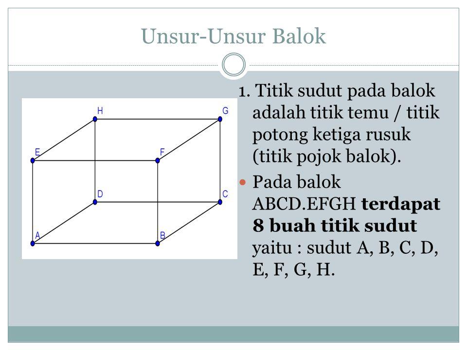 Unsur-Unsur Balok 1. Titik sudut pada balok adalah titik temu / titik potong ketiga rusuk (titik pojok balok). Pada balok ABCD.EFGH terdapat 8 buah ti