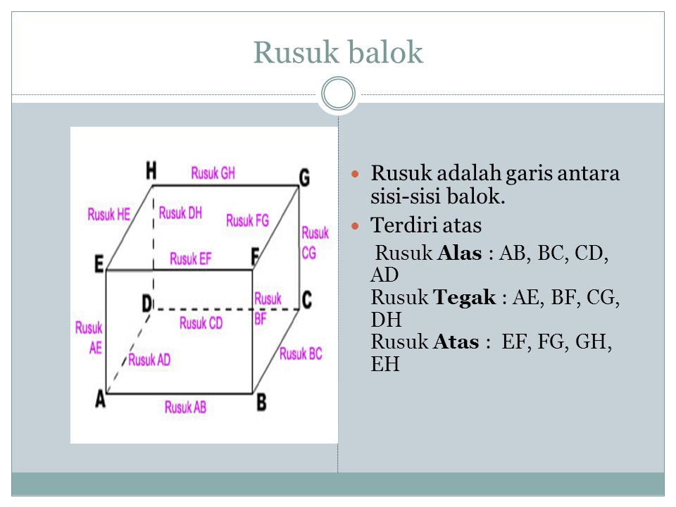 Rusuk balok Rusuk adalah garis antara sisi-sisi balok. Terdiri atas Rusuk Alas : AB, BC, CD, AD Rusuk Tegak : AE, BF, CG, DH Rusuk Atas : EF, FG, GH,