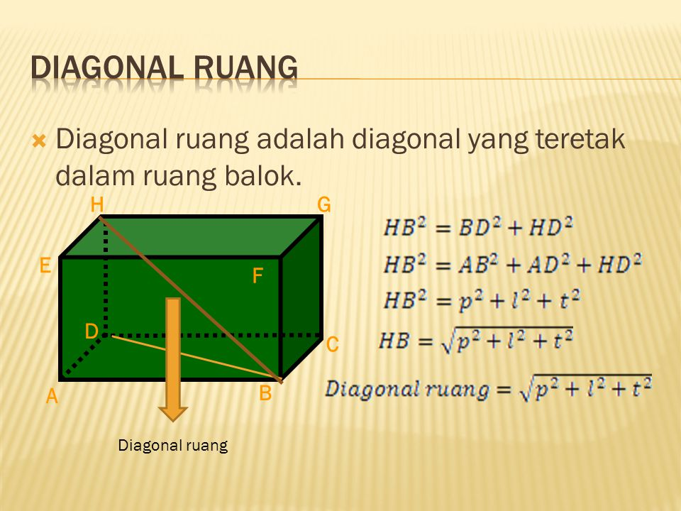  Diagonal ruang adalah diagonal yang teretak dalam ruang balok. A H E F D C B G Diagonal ruang