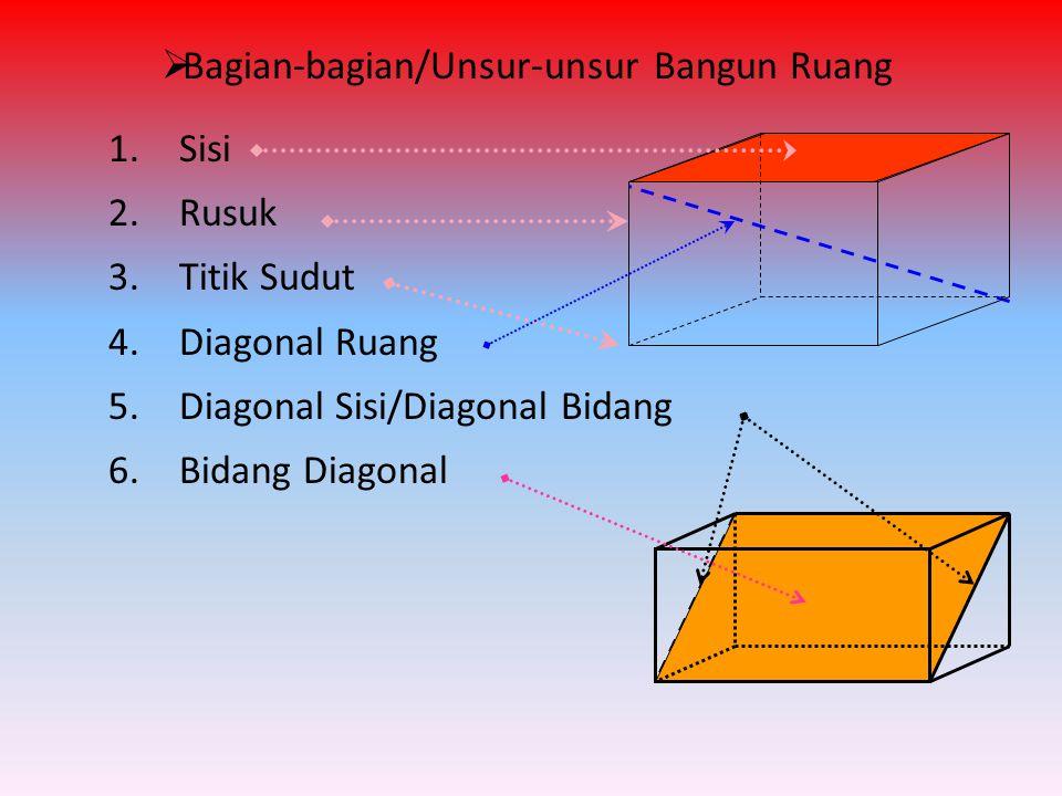  Bagian-bagian/Unsur-unsur Bangun Ruang 1.Sisi 2.Rusuk 3.Titik Sudut 4.Diagonal Ruang 5.Diagonal Sisi/Diagonal Bidang 6.Bidang Diagonal