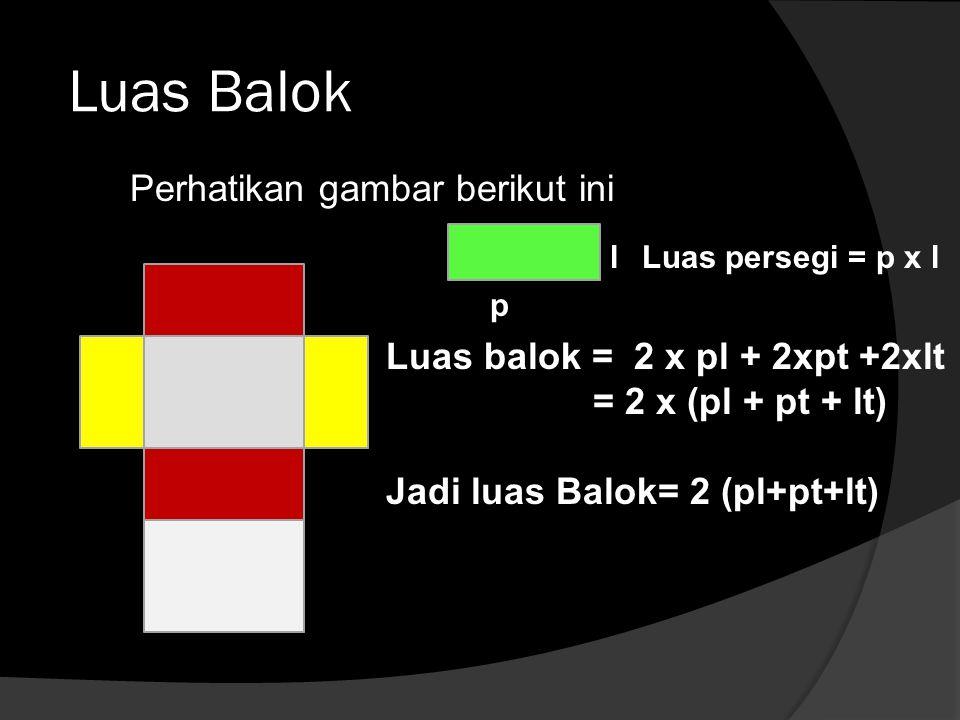 Luas Balok Perhatikan gambar berikut ini p Luas persegi = p x l Luas balok = 2 x pl + 2xpt +2xlt = 2 x (pl + pt + lt) Jadi luas Balok= 2 (pl+pt+lt) l